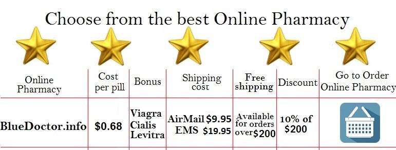 Buy paxil online without prescription-min
